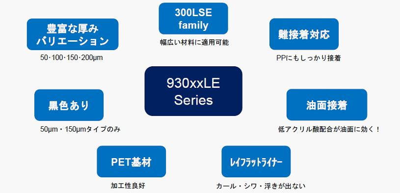 3M 930シリーズ 特徴